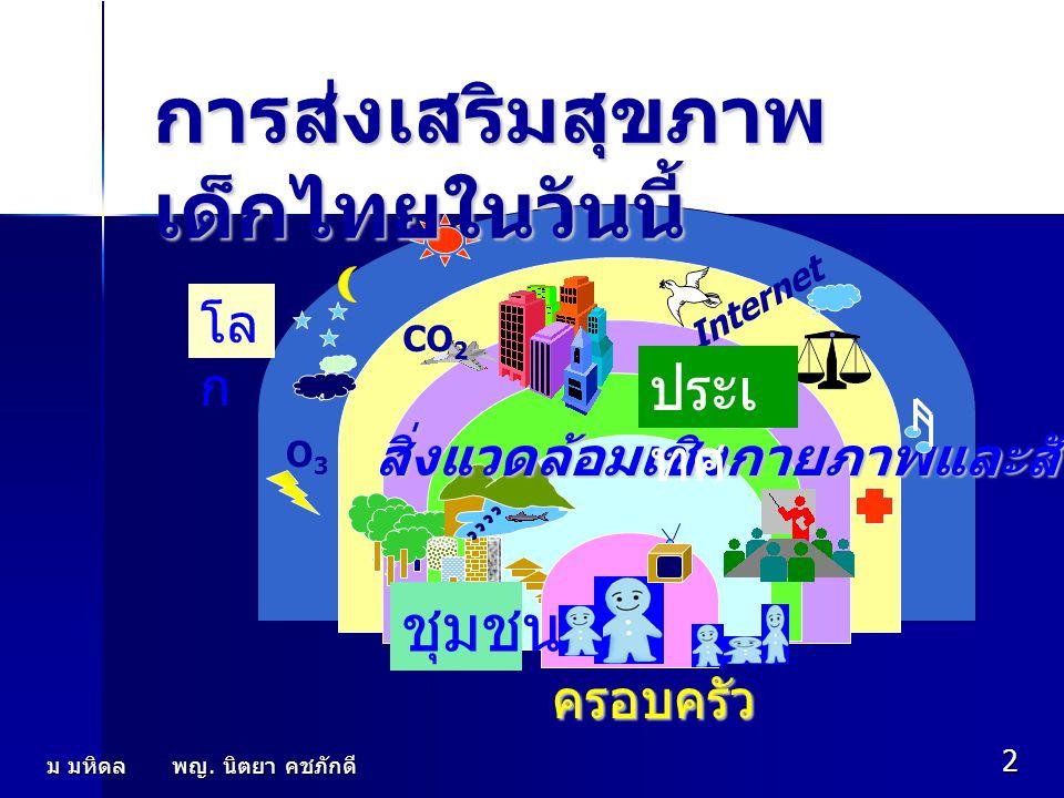 ม มหิดล พญ. นิตยา คชภักดี 2 Internet O3O3 CO 2 สิ่งแวดล้อมเชิงกายภาพและสังคม ครอบครัว การส่งเสริมสุขภาพ เด็กไทยในวันนี้ ชุมชน ประเ ทศ โล ก