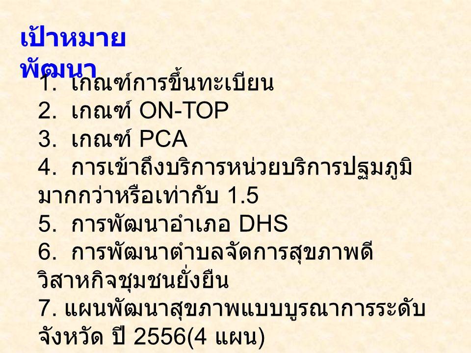 เป้าหมาย พัฒนา 1.เกณฑ์การขึ้นทะเบียน 2. เกณฑ์ ON-TOP 3.