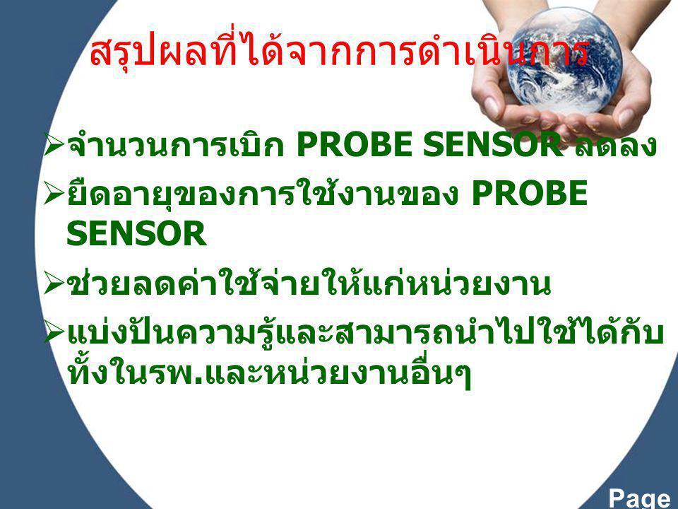 Page 18 สรุปผลที่ได้จากการดำเนินการ  จำนวนการเบิก PROBE SENSOR ลดลง  ยืดอายุของการใช้งานของ PROBE SENSOR  ช่วยลดค่าใช้จ่ายให้แก่หน่วยงาน  แบ่งปันค