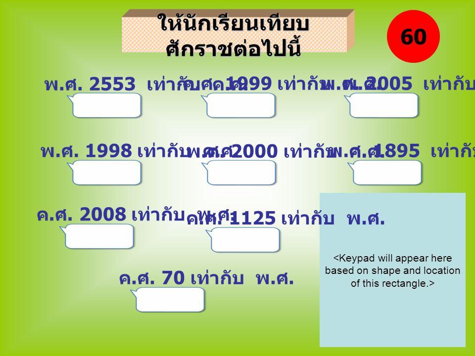 ให้นักเรียนเทียบ ศักราชต่อไปนี้ พ. ศ. 2553 เท่ากับ ค. ศ. พ. ศ. 2005 เท่ากับ ค. ศ. พ. ศ. 1998 เท่ากับ ค. ศ. พ. ศ. 2000 เท่ากับ ค. ศ. พ. ศ. 1895 เท่ากับ