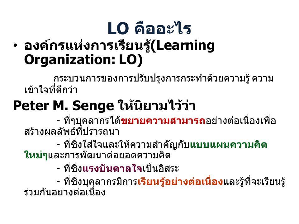 LO คืออะไร องค์กรแห่งการเรียนรู้(Learning Organization: LO) กระบวนการของการปรับปรุงการกระทำด้วยความรู้ ความ เข้าใจที่ดีกว่า Peter M. Senge ให้นิยามไว้