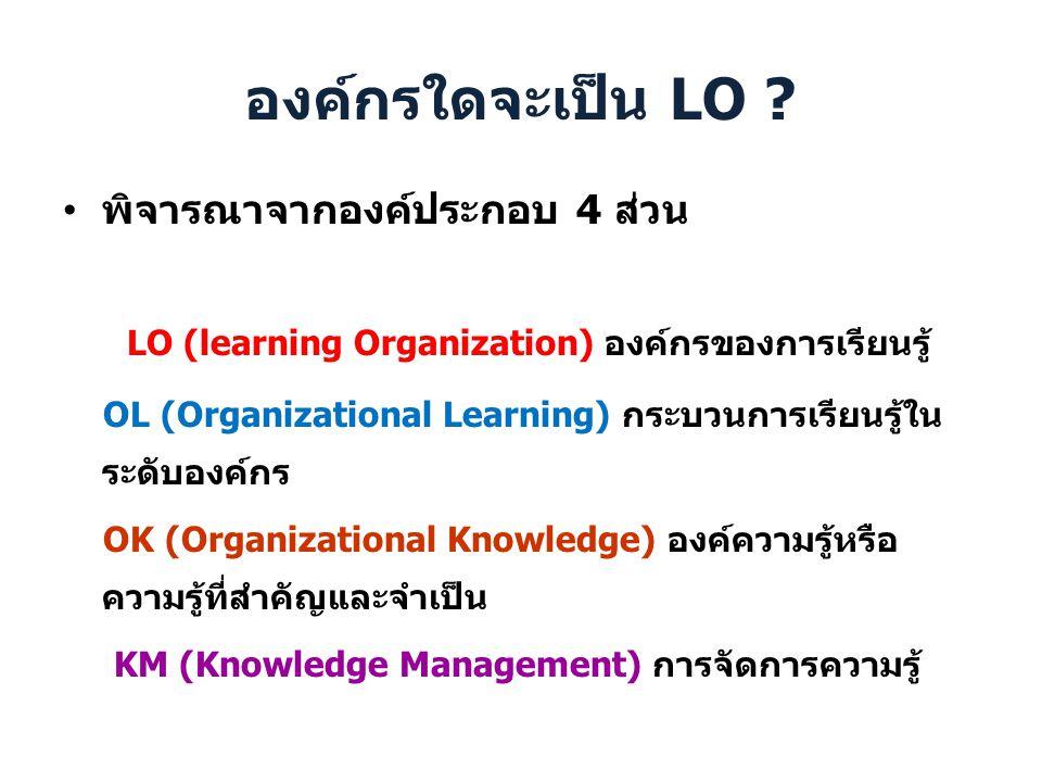 องค์กรใดจะเป็น LO ? พิจารณาจากองค์ประกอบ 4 ส่วน LO (learning Organization) องค์กรของการเรียนรู้ OL (Organizational Learning) กระบวนการเรียนรู้ใน ระดับ