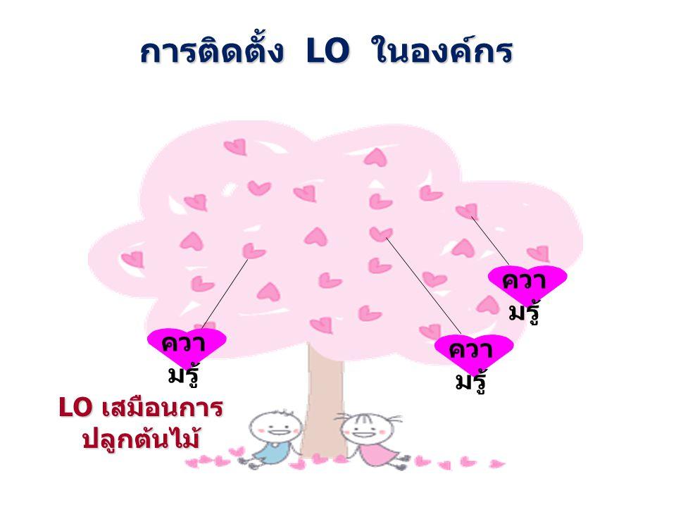 การติดตั้ง LO ในองค์กร LO เสมือนการ ปลูกต้นไม้ ควา มรู้