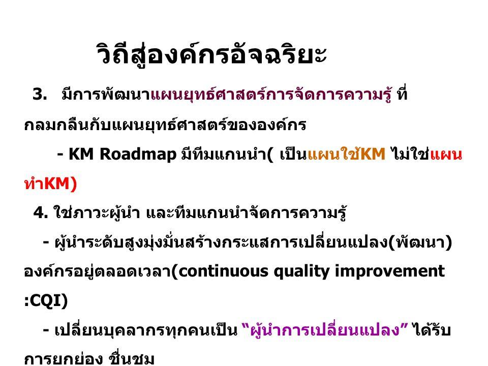 3. มีการพัฒนาแผนยุทธ์ศาสตร์การจัดการความรู้ ที่ กลมกลืนกับแผนยุทธ์ศาสตร์ขององค์กร - KM Roadmap มีทีมแกนนำ( เป็นแผนใช้KM ไม่ใช่แผน ทำKM) 4. ใช่ภาวะผู้น