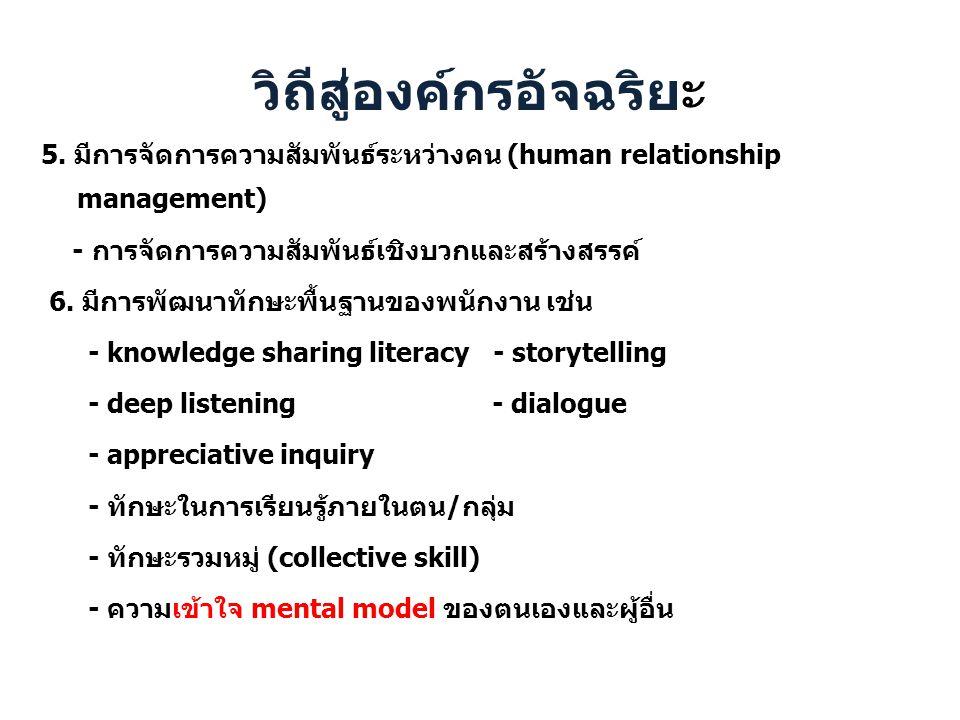 5. มีการจัดการความสัมพันธ์ระหว่างคน (human relationship management) - การจัดการความสัมพันธ์เชิงบวกและสร้างสรรค์ 6. มีการพัฒนาทักษะพื้นฐานของพนักงาน เช