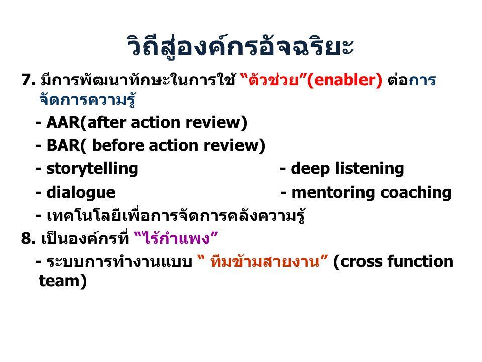 """วิถีสู่องค์กรอัจฉริยะ 7. มีการพัฒนาทักษะในการใช้ """"ตัวช่วย""""(enabler) ต่อการ จัดการความรู้ - AAR(after action review) - BAR( before action review) - sto"""