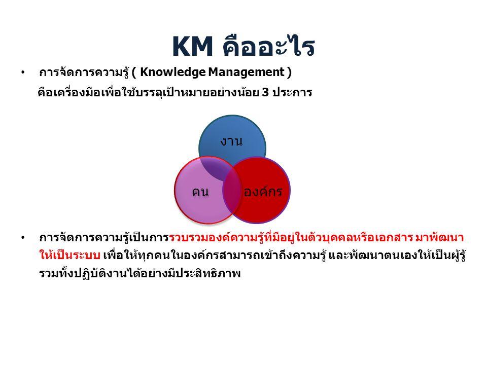 KM คืออะไร การจัดการความรู้ ( Knowledge Management ) คือเครื่องมือเพื่อใช้บรรลุเป้าหมายอย่างน้อย 3 ประการ การจัดการความรู้เป็นการรวบรวมองค์ความรู้ที่ม