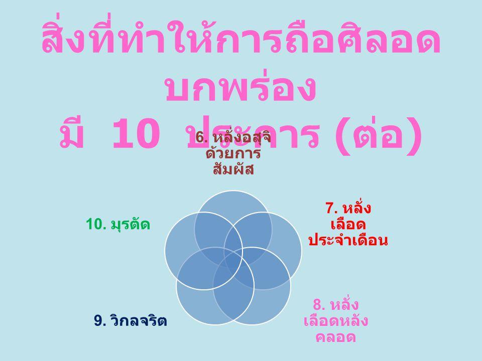 สิ่งที่ทำให้การถือศิลอด บกพร่อง มี 10 ประการ ( ต่อ ) 6. หลั่งอสุจิ ด้วยการ สัมผัส 7. หลั่ง เลือด ประจำเดือน 8. หลั่ง เลือดหลัง คลอด 9. วิกลจริต 10. มุ