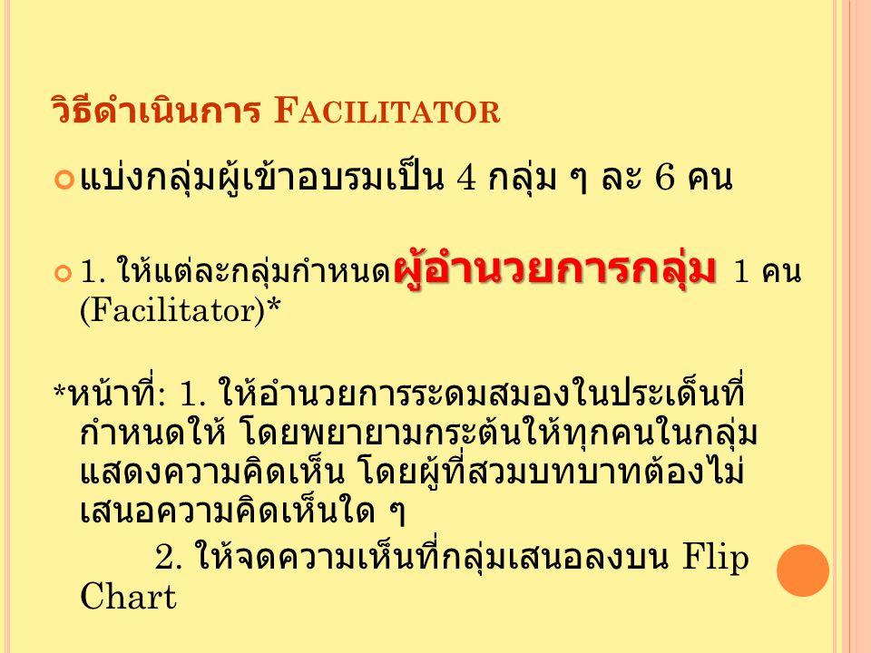 วิธีดำเนินการ F ACILITATOR แบ่งกลุ่มผู้เข้าอบรมเป็น 4 กลุ่ม ๆ ละ 6 คน ผู้อำนวยการกลุ่ม 1. ให้แต่ละกลุ่มกำหนด ผู้อำนวยการกลุ่ม 1 คน (Facilitator)* * หน