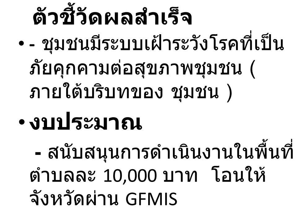 ตัวชี้วัดผลสำเร็จ - ชุมชนมีระบบเฝ้าระวังโรคที่เป็น ภัยคุกคามต่อสุขภาพชุมชน ( ภายใต้บริบทของ ชุมชน ) งบประมาณ - สนับสนุนการดำเนินงานในพื้นที่ ตำบลละ 10,000 บาท โอนให้ จังหวัดผ่าน GFMIS