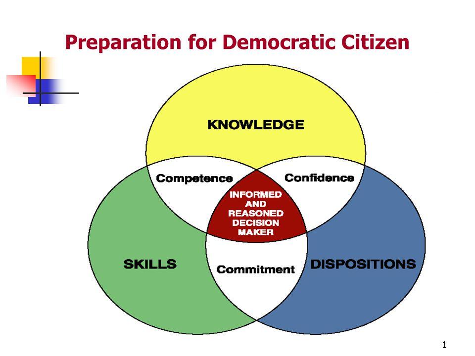 1 Preparation for Democratic Citizen