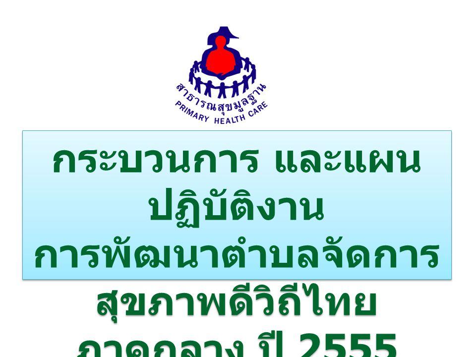 กระบวนการ และแผน ปฏิบัติงาน การพัฒนาตำบลจัดการ สุขภาพดีวิถีไทย ภาคกลาง ปี 2555 กระบวนการ และแผน ปฏิบัติงาน การพัฒนาตำบลจัดการ สุขภาพดีวิถีไทย ภาคกลาง