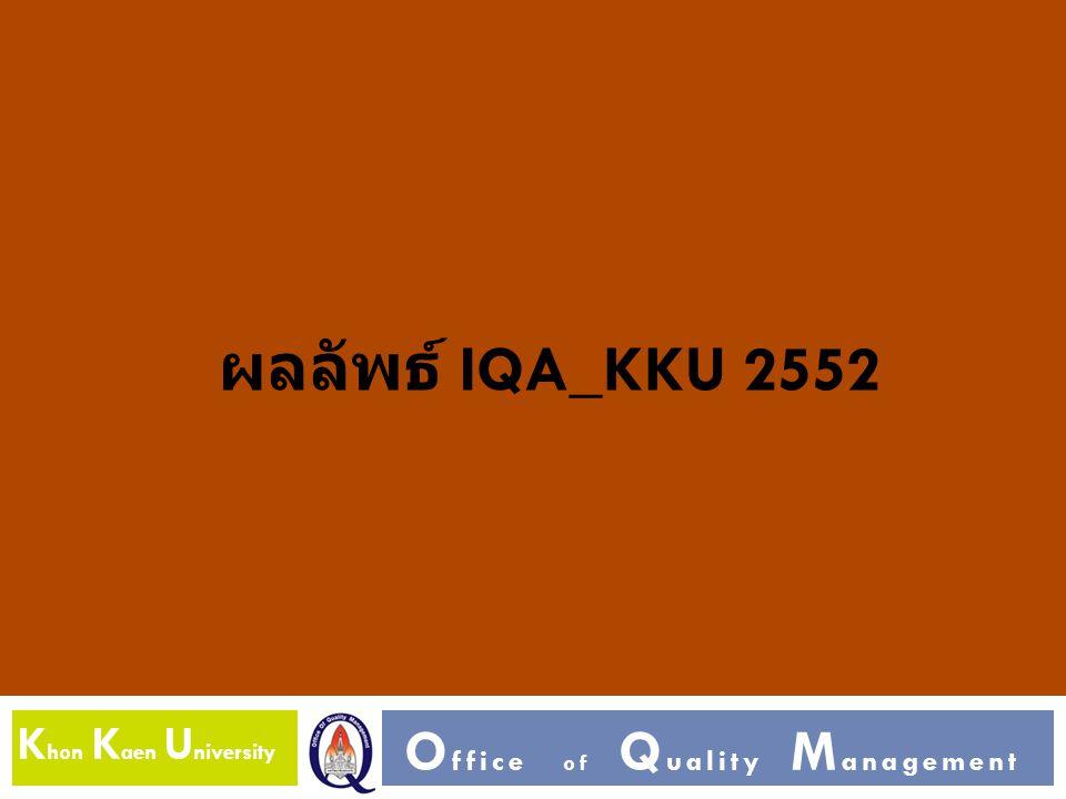 K hon K aen U niversity O ffice of Q uality M anagement ผลลัพธ์ IQA_KKU 2552