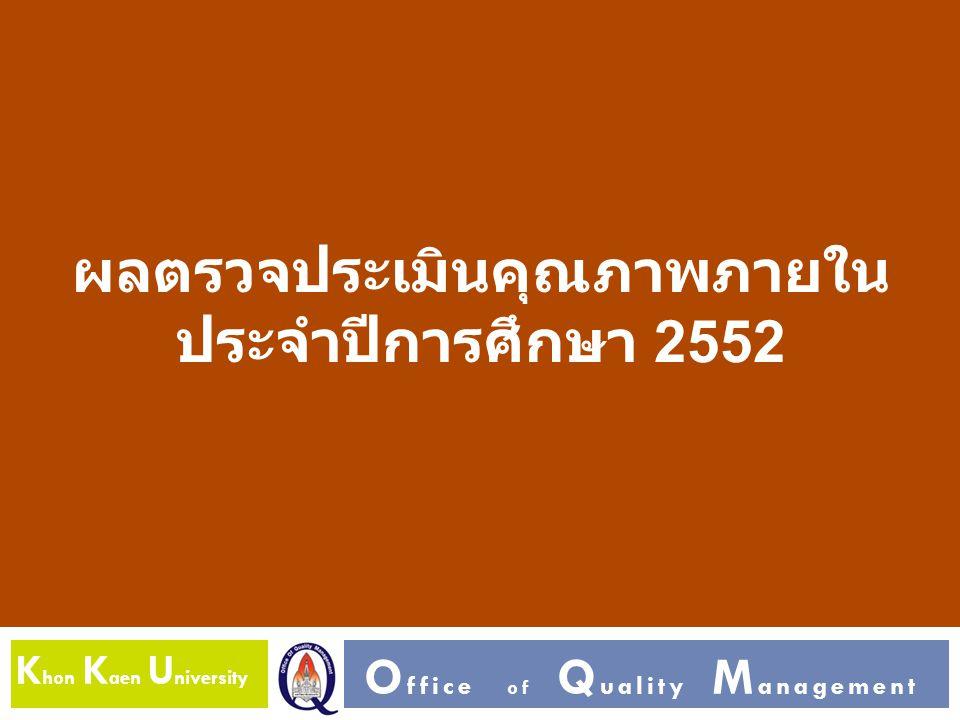K hon K aen U niversity O ffice of Q uality M anagement ผลตรวจประเมินคุณภาพภายใน ประจำปีการศึกษา 2552