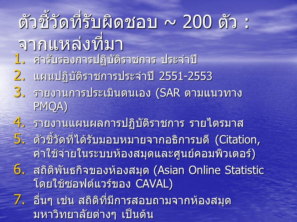 ตัวชี้วัดที่รับผิดชอบ ~ 200 ตัว : จากแหล่งที่มา 1. คำรับรองการปฏิบัติราชการ ประจำปี 2. แผนปฏิบัติราชการประจำปี 2551-2553 3. รายงานการประเมินตนเอง (SAR