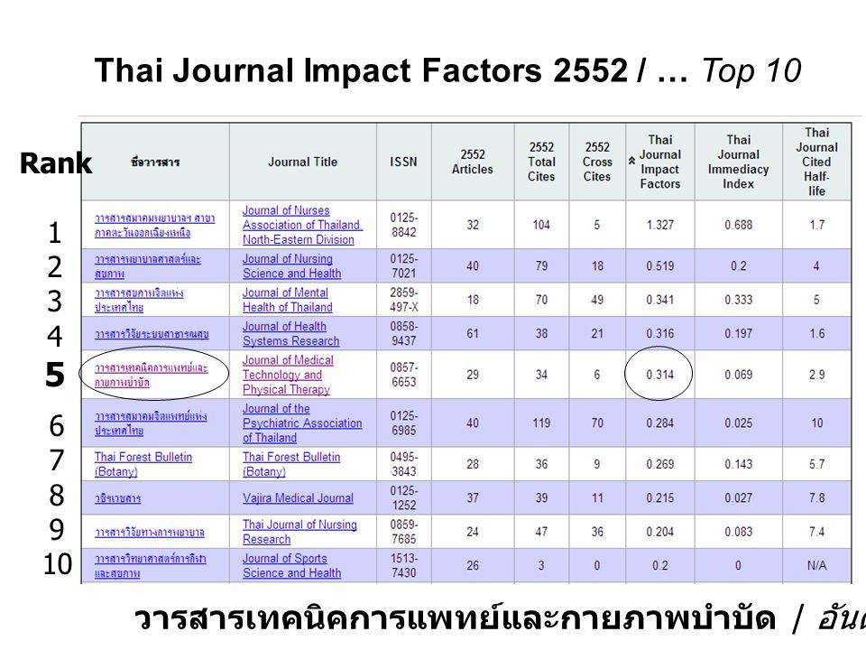 Thai Journal Impact Factors 2552 / … Top 10 วารสารเทคนิคการแพทย์และกายภาพบำบัด / อันดับ 5 ของ 191 รายการ Rank 1 2 3 4 5 6 7 8 9 10