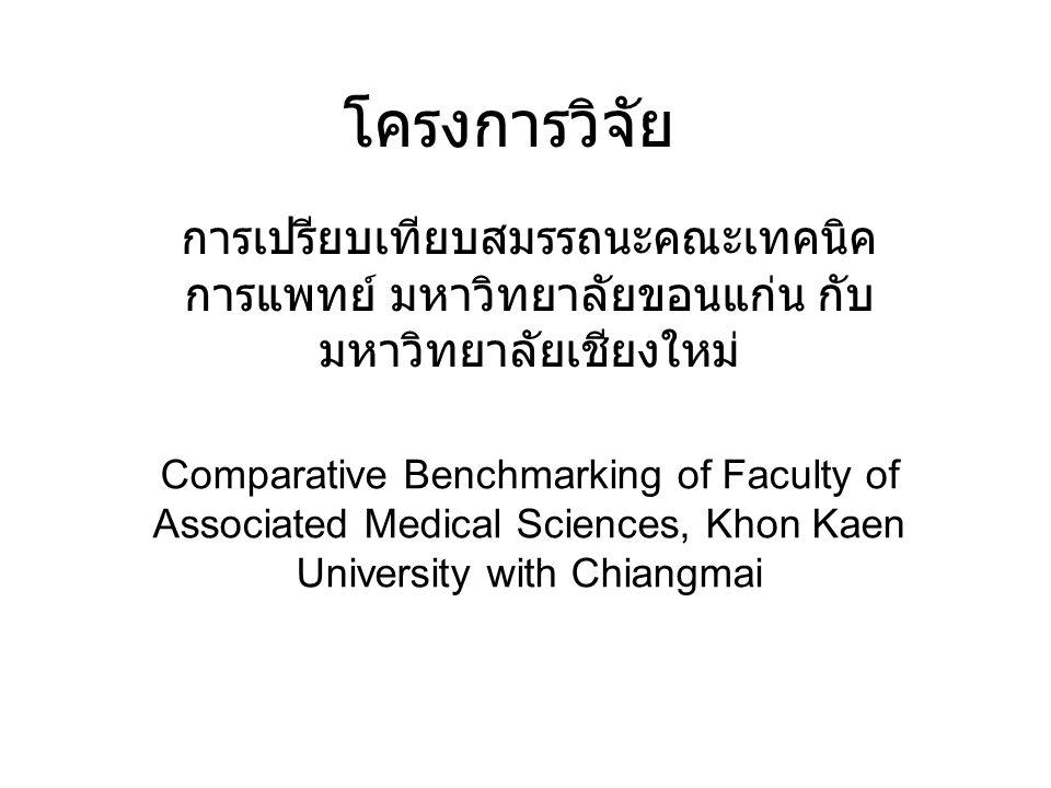 โครงการวิจัย การเปรียบเทียบสมรรถนะคณะเทคนิค การแพทย์ มหาวิทยาลัยขอนแก่น กับ มหาวิทยาลัยเชียงใหม่ Comparative Benchmarking of Faculty of Associated Med