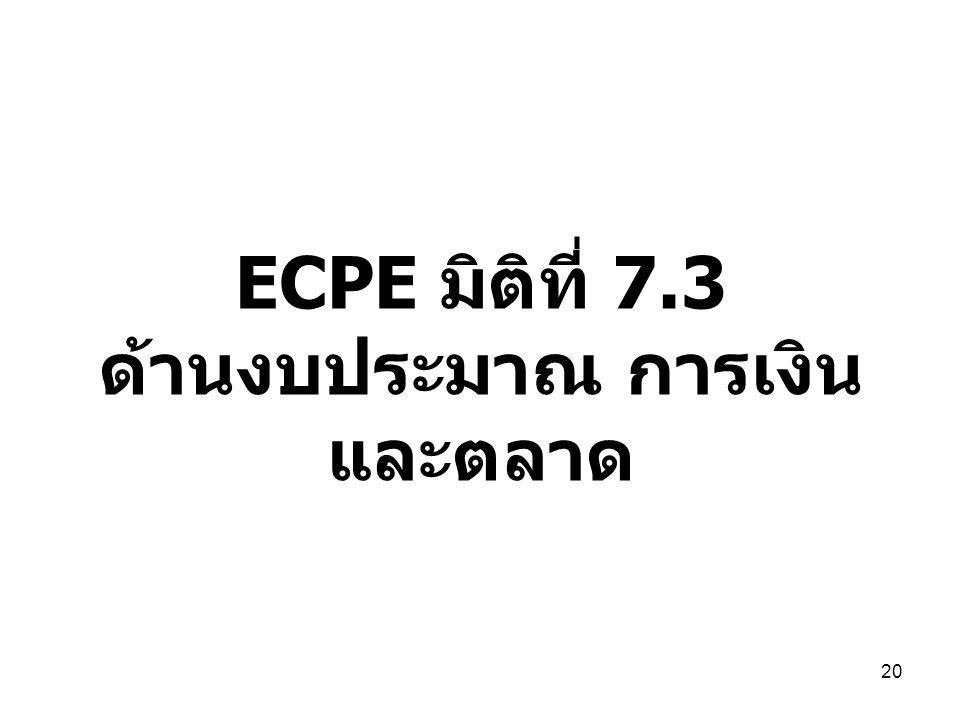 ECPE มิติที่ 7.3 ด้านงบประมาณ การเงิน และตลาด 20