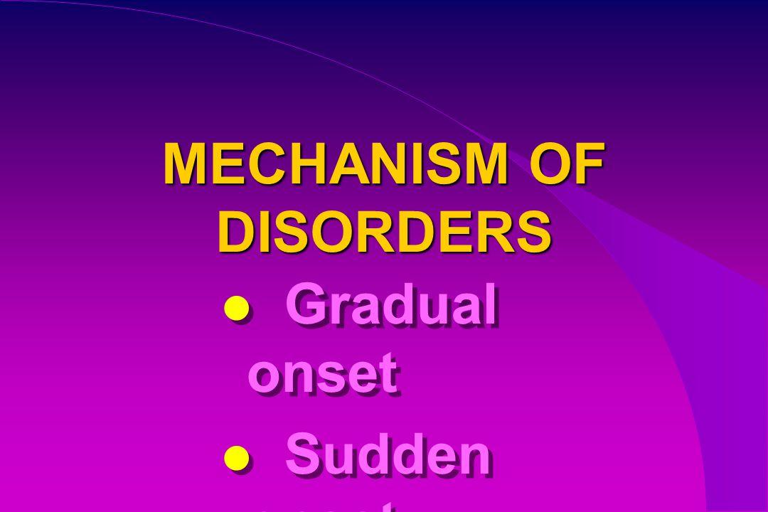 พยาธิสภาพ ของโรค Pure HNP HNP ร่วมกับพยาธิ สภาพอื่นๆ เช่น osteophyte, instabiliy, stenosis Pure HNP HNP ร่วมกับพยาธิ สภาพอื่นๆ เช่น osteophyte, instabiliy, stenosis