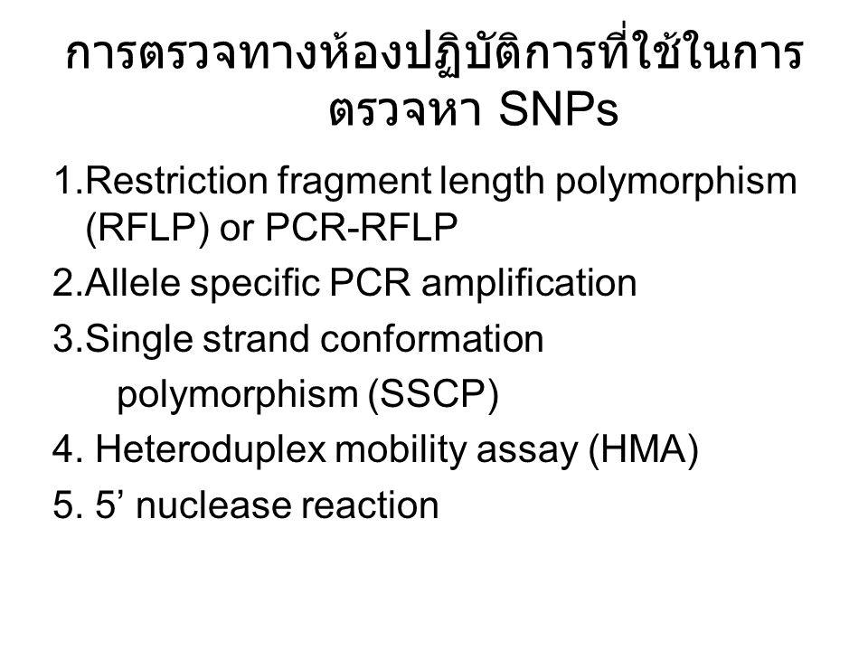 การตรวจทางห้องปฏิบัติการที่ใช้ในการ ตรวจหา SNPs 1.Restriction fragment length polymorphism (RFLP) or PCR-RFLP 2.Allele specific PCR amplification 3.Si