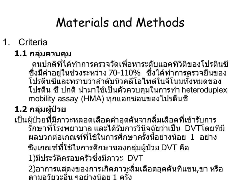 Materials and Methods 1.Criteria 1.1 กลุ่มควบคุม คนปกติที่ได้ทำการตรวจวัดเพื่อหาระดับแอคทิวิตีของโปรตีนซี ซึ่งมีค่าอยู่ในช่วงระหว่าง 70-110% ซึ่งได้ทำ