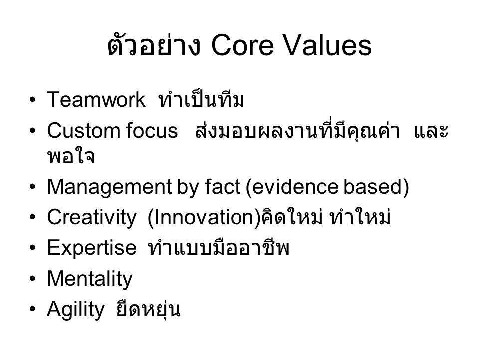 ตัวอย่าง Core Values Teamwork ทำเป็นทีม Custom focus ส่งมอบผลงานที่มึคุณค่า และ พอใจ Management by fact (evidence based) Creativity (Innovation) คิดให