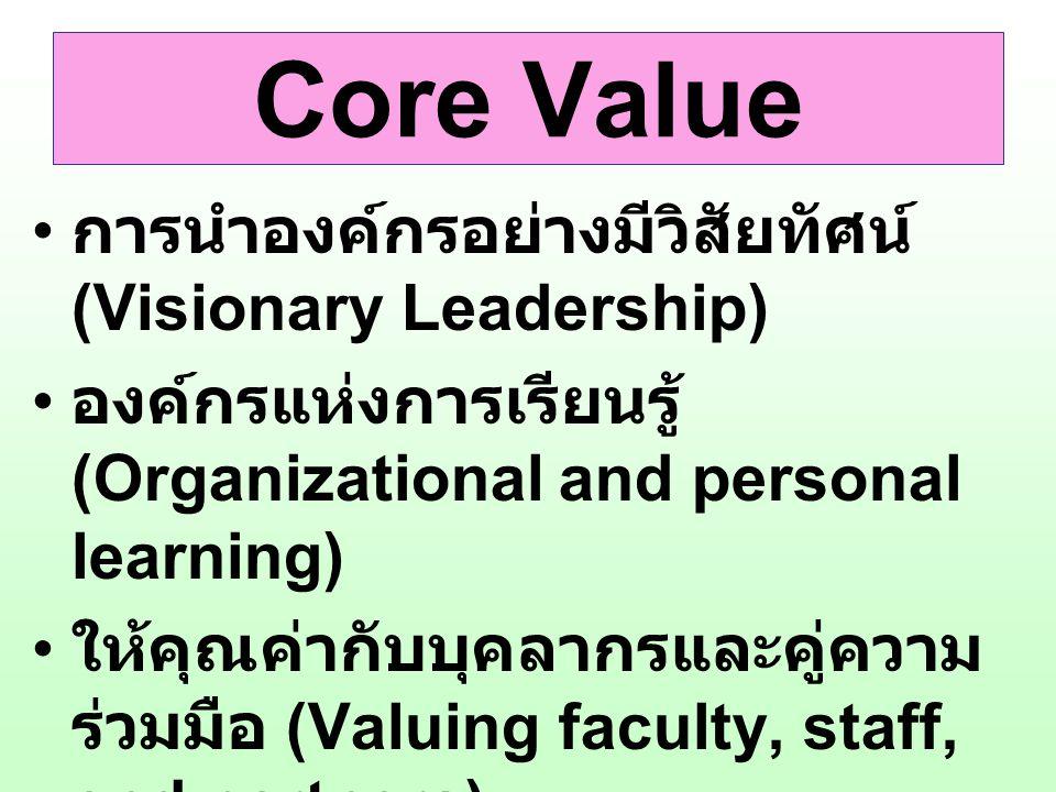Core Value การนำองค์กรอย่างมีวิสัยทัศน์ (Visionary Leadership) องค์กรแห่งการเรียนรู้ (Organizational and personal learning) ให้คุณค่ากับบุคลากรและคู่ค