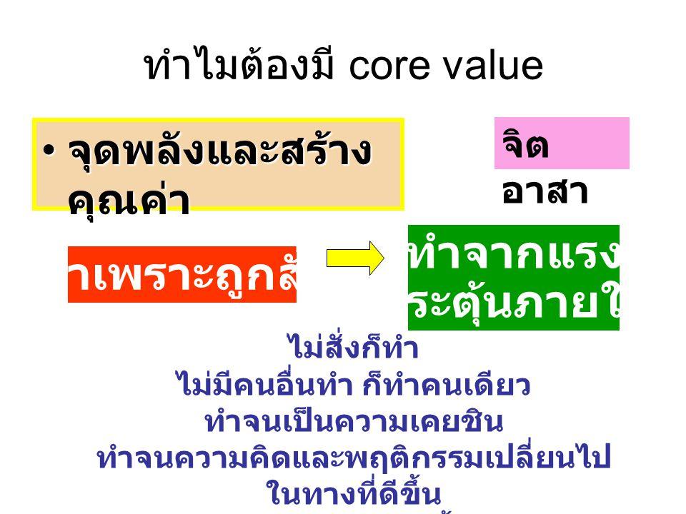 ตัวอย่าง Core Values Teamwork ทำเป็นทีม Custom focus ส่งมอบผลงานที่มึคุณค่า และ พอใจ Management by fact (evidence based) Creativity (Innovation) คิดใหม่ ทำใหม่ Expertise ทำแบบมืออาชีพ Mentality Agility ยืดหยุ่น