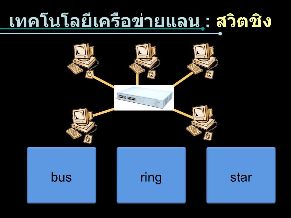 เทคโนโลยีเครือข่ายแลน : สวิตชิง busringstar