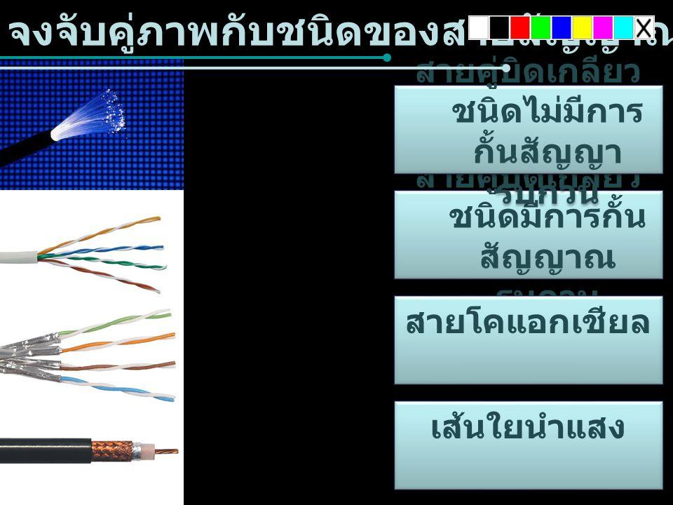 ชนิดของเครือข่าย เครือข่ายแลนเครือข่ายแวน