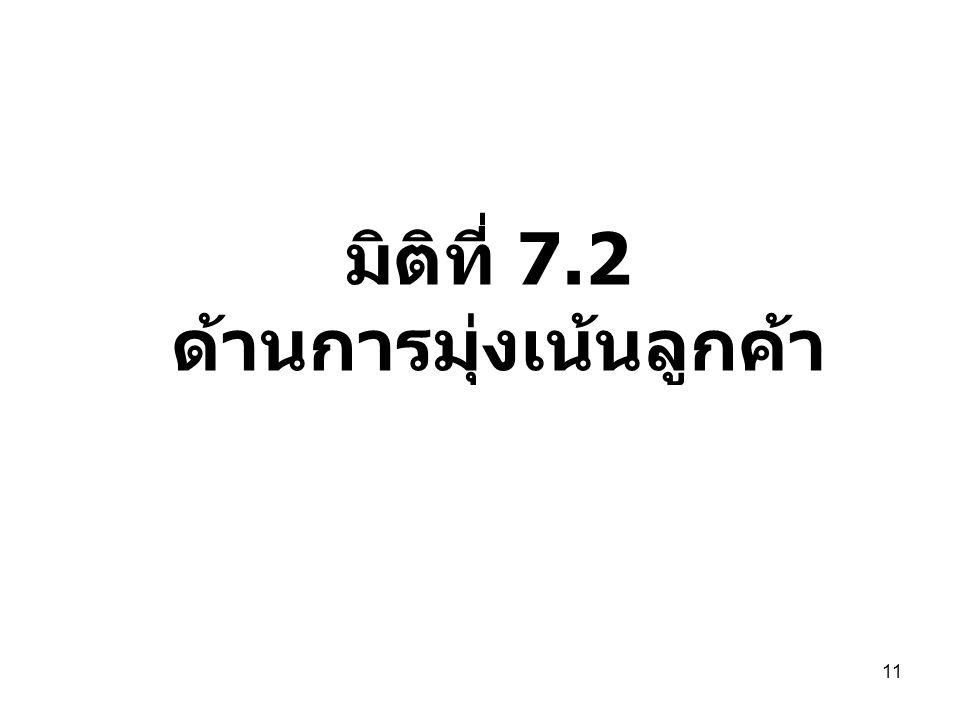 มิติที่ 7.2 ด้านการมุ่งเน้นลูกค้า 11