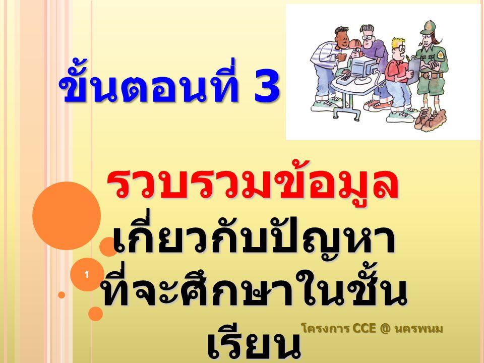 โครงการ CCE @ นครพนม 1 รวบรวมข้อมูลเกี่ยวกับปัญหา ที่จะศึกษาในชั้น เรียน ขั้นตอนที่ 3