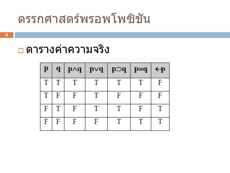 Rule 17  กฎเกณฑ์ (Rule) ประกอบด้วย Fact และ List of facts รูปแบบ c :- h 1, h 2, …, h n for n > 0 ตัวอย่าง parent(X,Y) :- mother(X,Y), female(X).