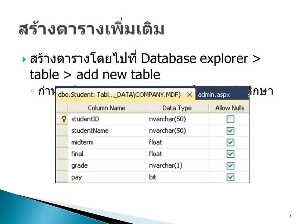  สร้างตารางโดยไปที่ Database explorer > table > add new table ◦ กำหนดให้สร้างตาราง Student เก็บข้อมูลนักศึกษา 3
