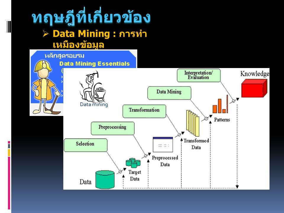  Data Mining : การทำ เหมืองข้อมูล Data mining