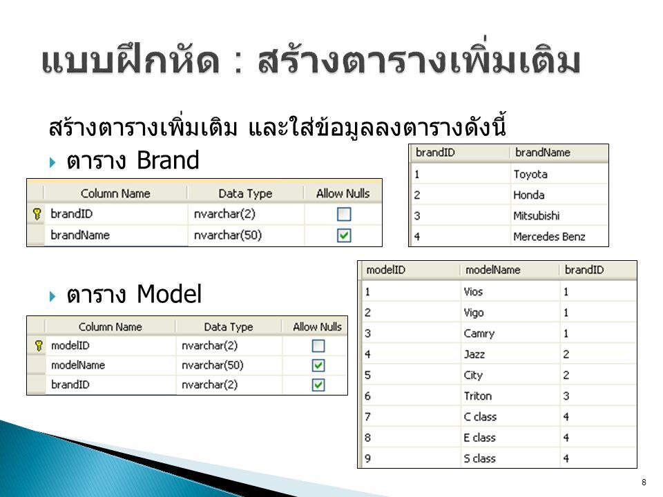 สร้างตารางเพิ่มเติม และใส่ข้อมูลลงตารางดังนี้  ตาราง Brand  ตาราง Model 8