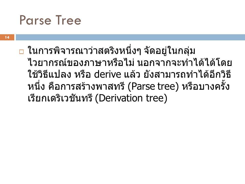 Parse Tree  ในการพิจารณาว่าสตริงหนึ่งๆ จัดอยู่ในกลุ่ม ไวยากรณ์ของภาษาหรือไม่ นอกจากจะทำได้ได้โดย ใช้วิธีแปลง หรือ derive แล้ว ยังสามารถทำได้อีกวิธี ห