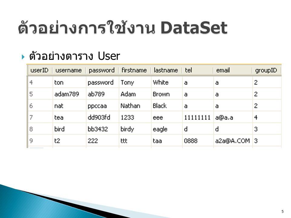  ตัวอย่างตาราง User 5