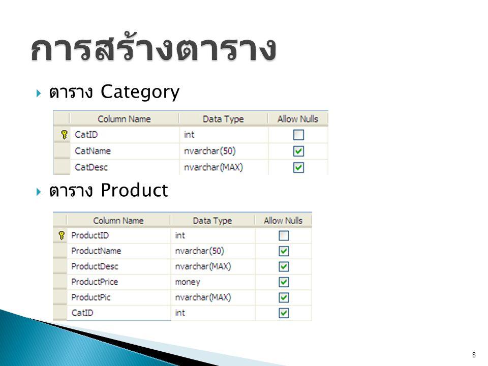  ตาราง Category  ตาราง Product 8