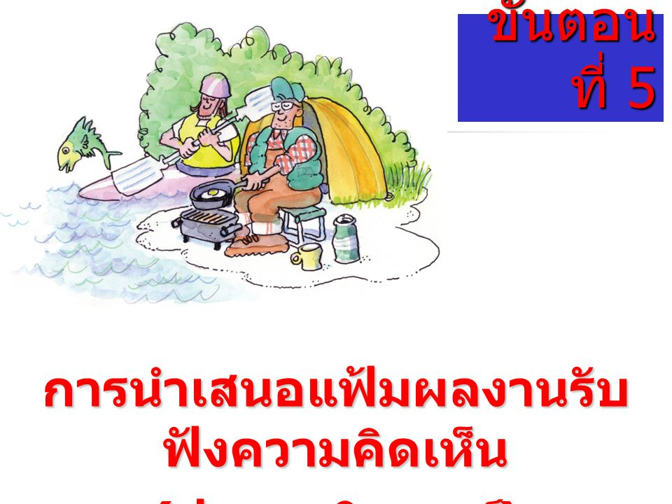 Leader asks What and Why: Doing the right things ทำในสิ่งที่ ถูกต้อง Manager asks how and when Doing things right ทำสิ่งนั้นให้ ถูกต้อง How/ How to :::: Practice.