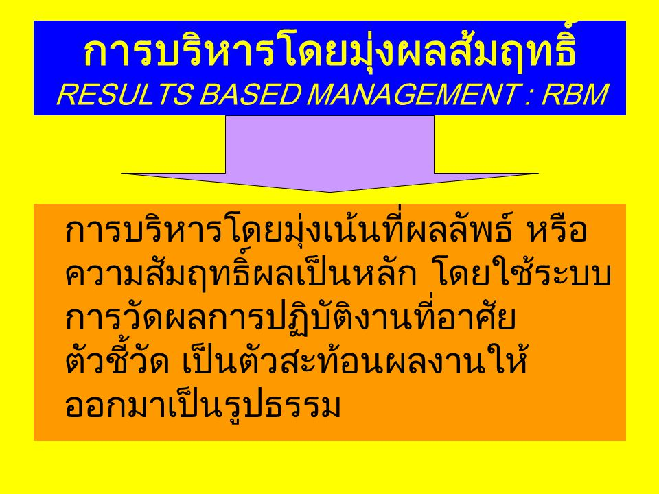 การบริหารโดยมุ่งผลส้มฤทธิ์ RESULTS BASED MANAGEMENT : RBM การบริหารโดยมุ่งเน้นที่ผลลัพธ์ หรือ ความสัมฤทธิ์ผลเป็นหลัก โดยใช้ระบบ การวัดผลการปฏิบัติงานที่อาศัย ตัวชี้วัด เป็นตัวสะท้อนผลงานให้ ออกมาเป็นรูปธรรม