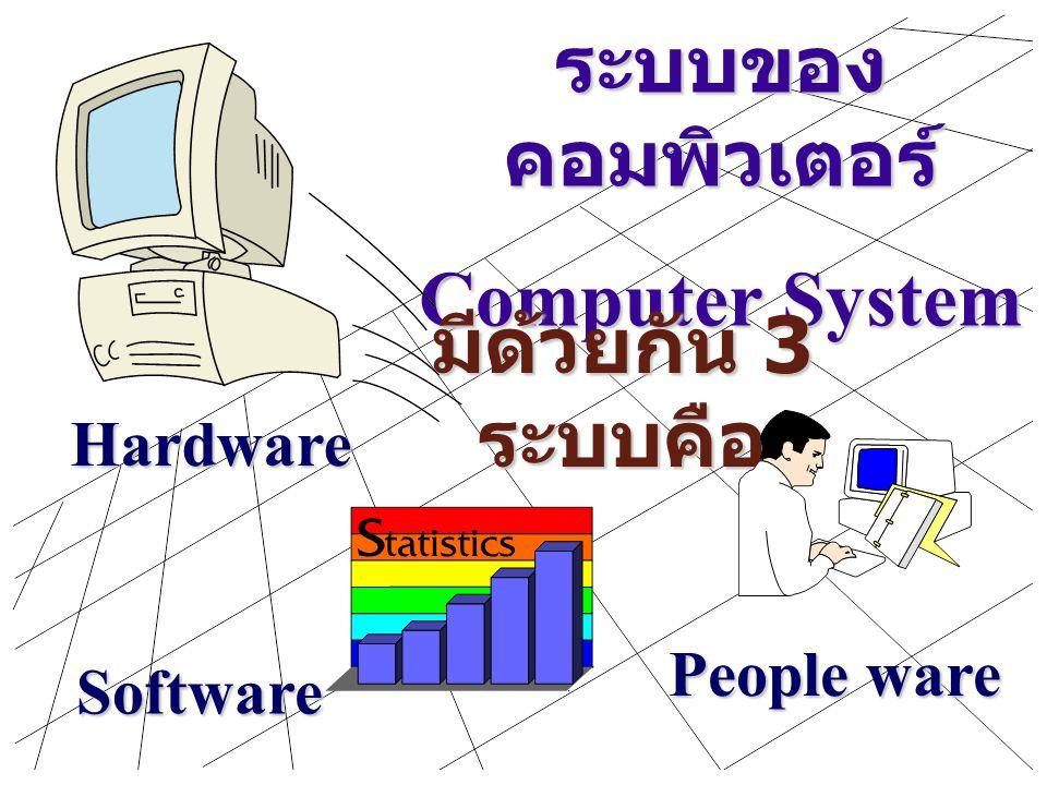 รุ่นของเครื่อง ขนาด Micro Computer บริษัท Intel ผู้ผลิต Pentium 4 Celeron โดยที่ความเร็วของ เครื่องจะมีหน่วยวัด เป็น MHz, GHz บริษัท AMD ผู้ผลิต Athlo
