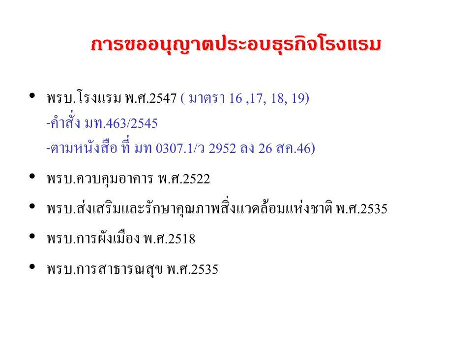 การขออนุญาตประอบธุรกิจโรงแรม พรบ. โรงแรม พ. ศ.2547 ( มาตรา 16,17, 18, 19) - คำสั่ง มท.463/2545 - ตามหนังสือ ที่ มท 0307.1/ ว 2952 ลง 26 สค.46) พรบ. คว