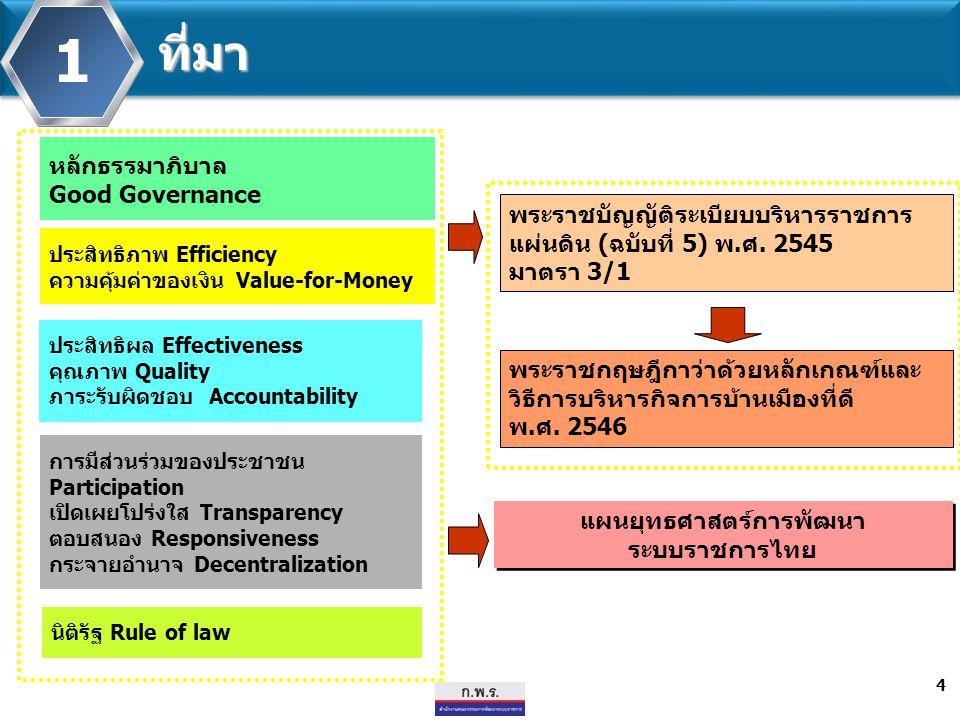 หลักธรรมาภิบาล Good Governance พระราชบัญญัติระเบียบบริหารราชการ แผ่นดิน (ฉบับที่ 5) พ.ศ. 2545 มาตรา 3/1 พระราชกฤษฎีกาว่าด้วยหลักเกณฑ์และ วิธีการบริหาร