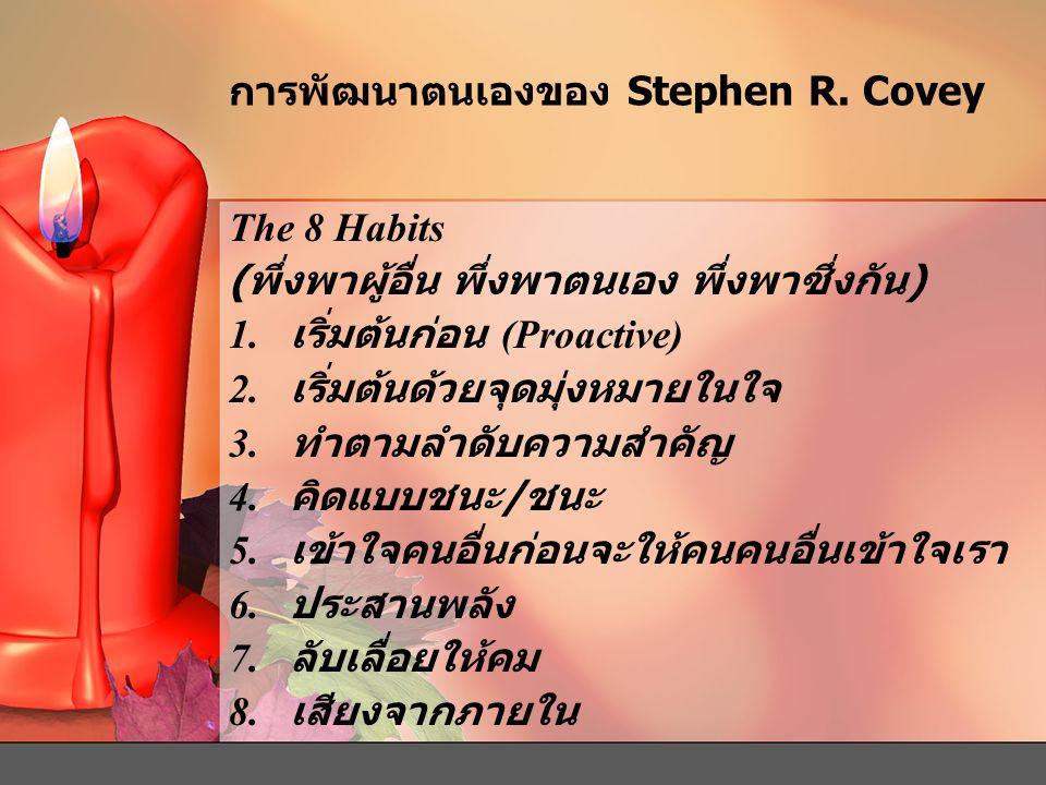 การพัฒนาตนเองของ Stephen R. Covey The 8 Habits ( พึ่งพาผู้อื่น พึ่งพาตนเอง พึ่งพาซึ่งกัน ) 1. เริ่มต้นก่อน (Proactive) 2. เริ่มต้นด้วยจุดมุ่งหมายในใจ