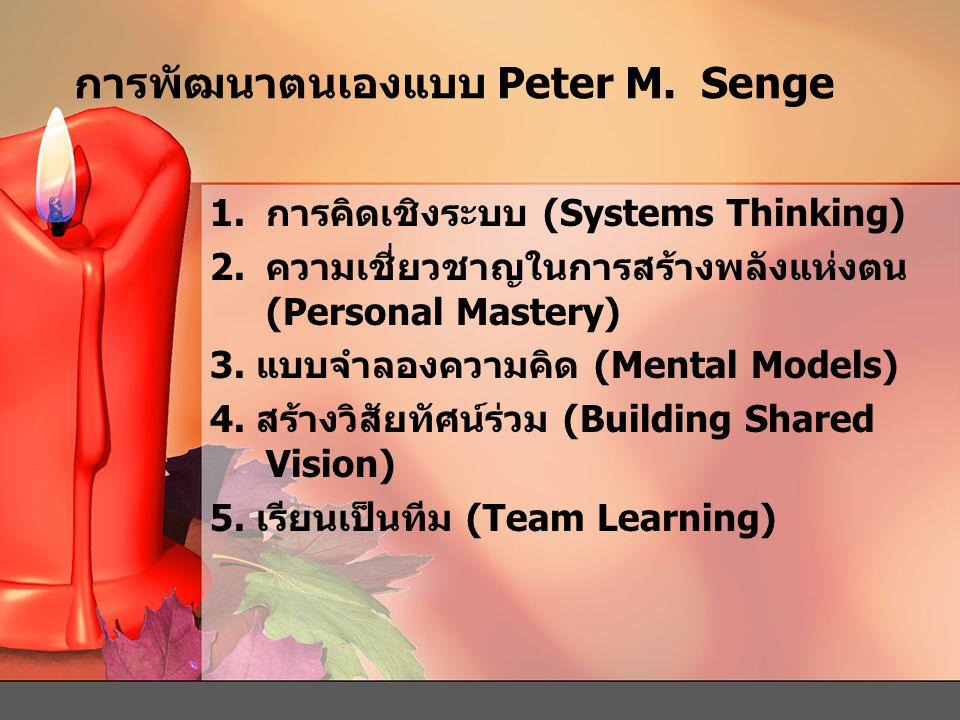 การพัฒนาตนเองแบบ Peter M. Senge 1.การคิดเชิงระบบ (Systems Thinking) 2.ความเชี่ยวชาญในการสร้างพลังแห่งตน (Personal Mastery) 3. แบบจำลองความคิด (Mental