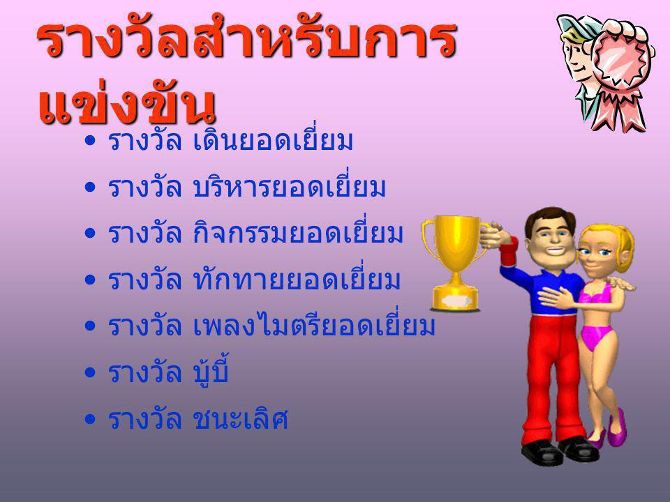 รางวัลสำหรับการ แข่งขัน รางวัล เดินยอดเยี่ยม รางวัล บริหารยอดเยี่ยม รางวัล กิจกรรมยอดเยี่ยม รางวัล ทักทายยอดเยี่ยม รางวัล เพลงไมตรียอดเยี่ยม รางวัล บู้บี้ รางวัล ชนะเลิศ