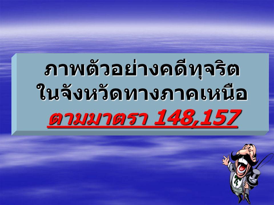  2. ผู้ใดเป็นเจ้าพนักงาน ( มาตรา 148)  ใช้อำนาจในตำแหน่งโดยมิชอบ ข่มขืนใจ หรือจูงใจ  เพื่อให้บุคคลใดมอบให้หรือหามาให้  ซึ่งทรัพย์สินหรือประโยชน์อื