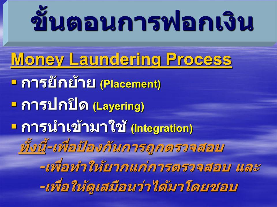 การฟอกเงิน :(MONEY LAUNDERING) การฟอกเงิน :(MONEY LAUNDERING) หมายถึง หมายถึง  การนำเงินหรือ ทรัพย์สินที่ได้มาจาก การกระทำความผิด  มาดำเนินการอย่าง