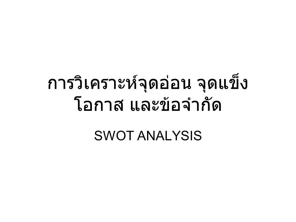 การวิเคราะห์จุดอ่อน จุดแข็ง โอกาส และข้อจำกัด SWOT ANALYSIS